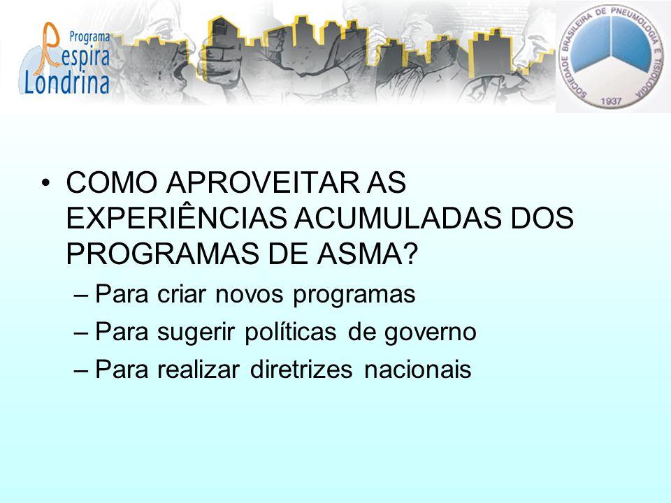 COMO APROVEITAR AS EXPERIÊNCIAS ACUMULADAS DOS PROGRAMAS DE ASMA? –Para criar novos programas –Para sugerir políticas de governo –Para realizar diretr