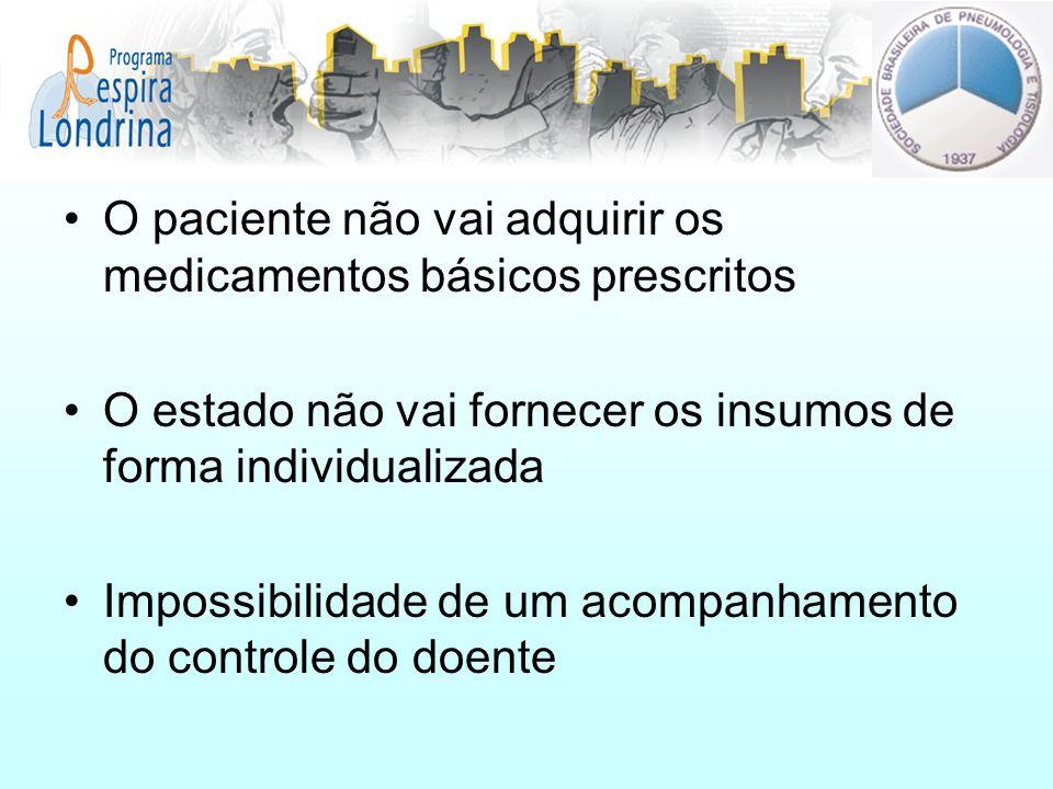 O paciente não vai adquirir os medicamentos básicos prescritos O estado não vai fornecer os insumos de forma individualizada Impossibilidade de um aco