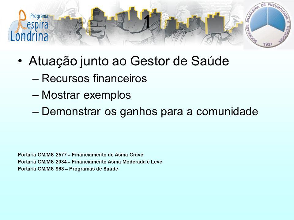 1 Atuação junto ao Gestor de Saúde –Recursos financeiros –Mostrar exemplos –Demonstrar os ganhos para a comunidade Portaria GM/MS 2577 – Financiamento