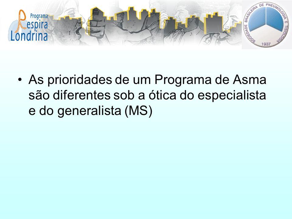 As prioridades de um Programa de Asma são diferentes sob a ótica do especialista e do generalista (MS)