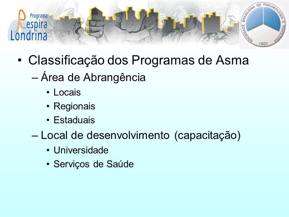 Classificação dos Programas de Asma –Área de Abrangência Locais Regionais Estaduais –Local de desenvolvimento (capacitação) Universidade Serviços de S