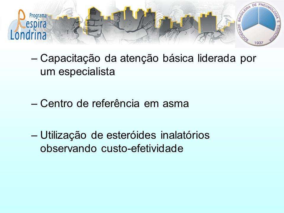 –Capacitação da atenção básica liderada por um especialista –Centro de referência em asma –Utilização de esteróides inalatórios observando custo-efeti