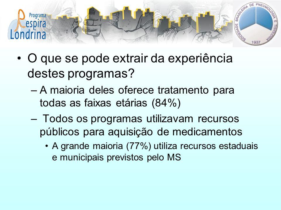 O que se pode extrair da experiência destes programas? –A maioria deles oferece tratamento para todas as faixas etárias (84%) – Todos os programas uti