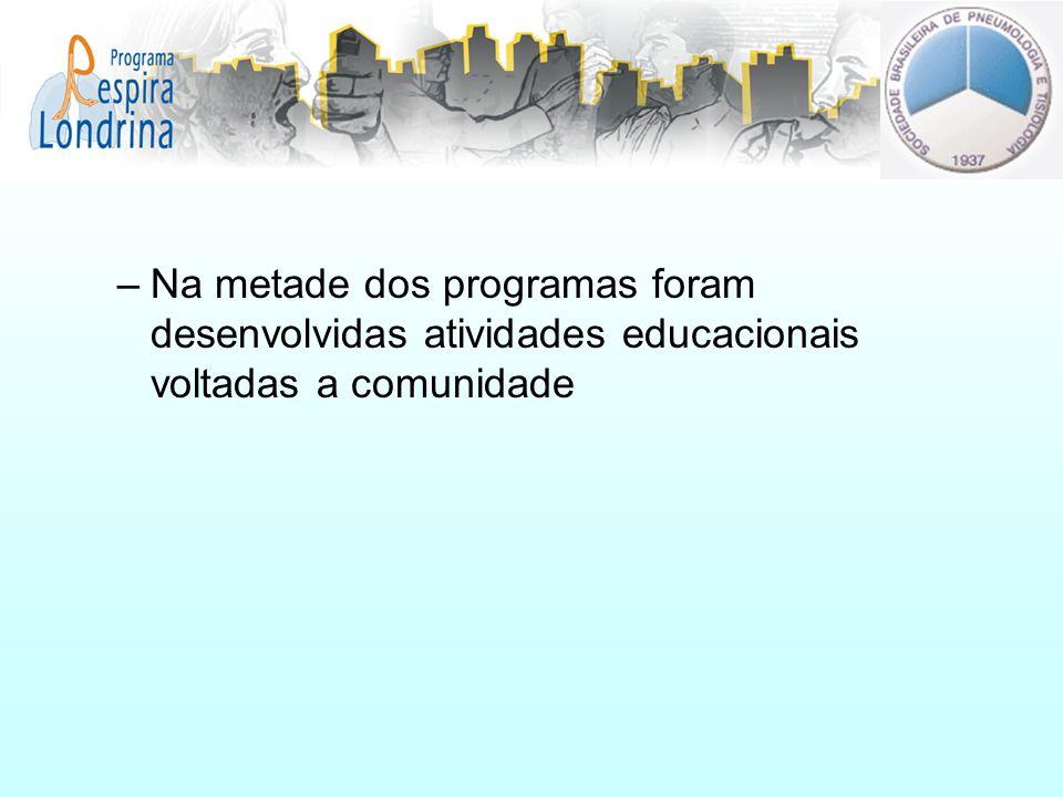 –Na metade dos programas foram desenvolvidas atividades educacionais voltadas a comunidade