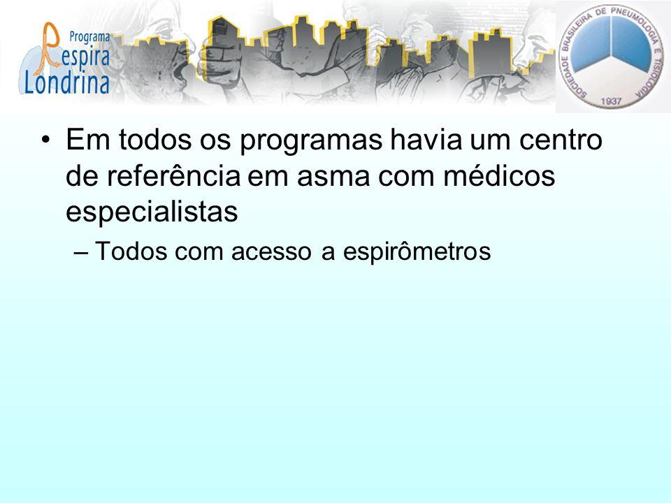 Em todos os programas havia um centro de referência em asma com médicos especialistas –Todos com acesso a espirômetros