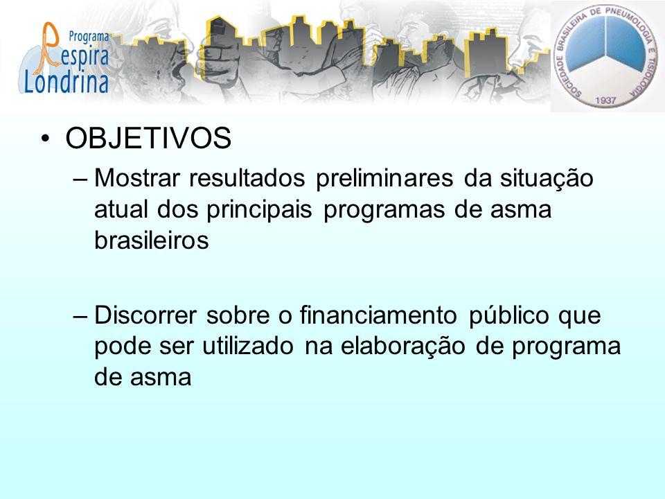 OBJETIVOS –Mostrar resultados preliminares da situação atual dos principais programas de asma brasileiros –Discorrer sobre o financiamento público que