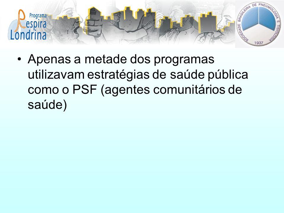 Apenas a metade dos programas utilizavam estratégias de saúde pública como o PSF (agentes comunitários de saúde)