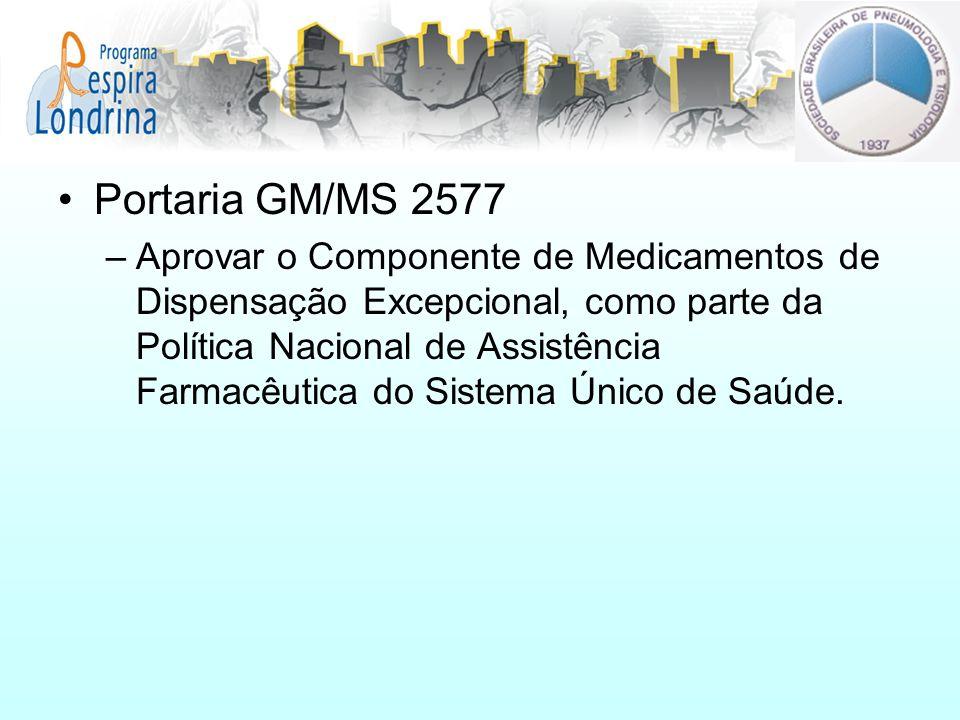 Portaria GM/MS 2577 –Aprovar o Componente de Medicamentos de Dispensação Excepcional, como parte da Política Nacional de Assistência Farmacêutica do S
