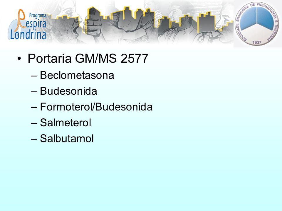 Portaria GM/MS 2577 –Beclometasona –Budesonida –Formoterol/Budesonida –Salmeterol –Salbutamol