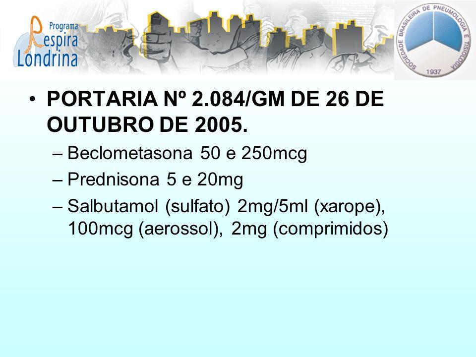 PORTARIA Nº 2.084/GM DE 26 DE OUTUBRO DE 2005. –Beclometasona 50 e 250mcg –Prednisona 5 e 20mg –Salbutamol (sulfato) 2mg/5ml (xarope), 100mcg (aerosso