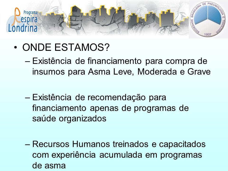 ONDE ESTAMOS? –Existência de financiamento para compra de insumos para Asma Leve, Moderada e Grave –Existência de recomendação para financiamento apen