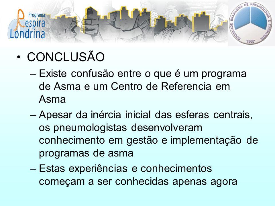 CONCLUSÃO –Existe confusão entre o que é um programa de Asma e um Centro de Referencia em Asma –Apesar da inércia inicial das esferas centrais, os pne