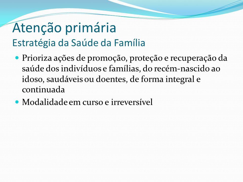 Atenção primária Estratégia da Saúde da Família Prioriza ações de promoção, proteção e recuperação da saúde dos indivíduos e famílias, do recém-nascid