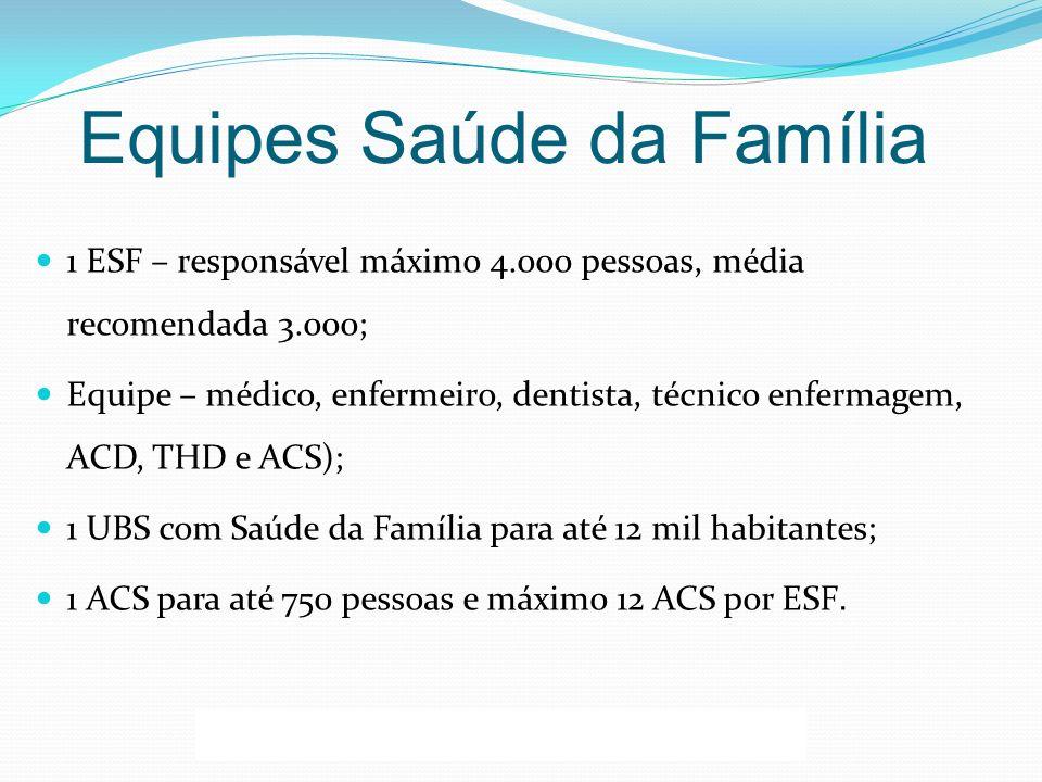 Equipes Saúde da Família 1 ESF – responsável máximo 4.000 pessoas, média recomendada 3.000; Equipe – médico, enfermeiro, dentista, técnico enfermagem,