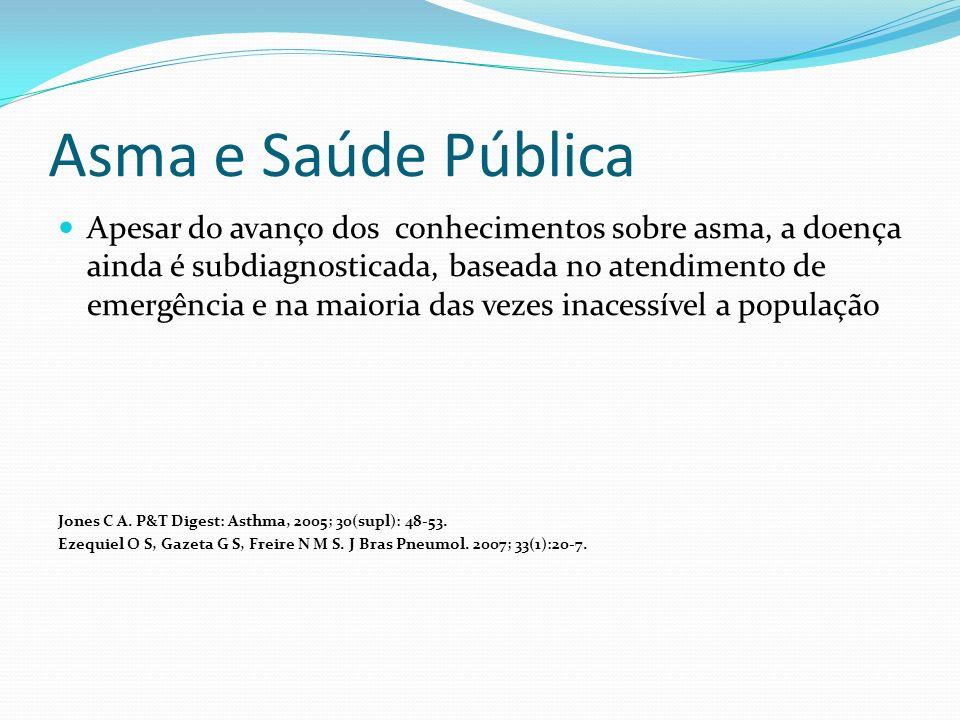 Asma e Saúde Pública Apesar do avanço dos conhecimentos sobre asma, a doença ainda é subdiagnosticada, baseada no atendimento de emergência e na maior