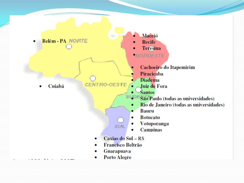 INICIATIVAS EM ASMA Centros de referência Dotados de especialistas em determinadas doenças Possuem todos os exames complementares voltados ao diagnóst