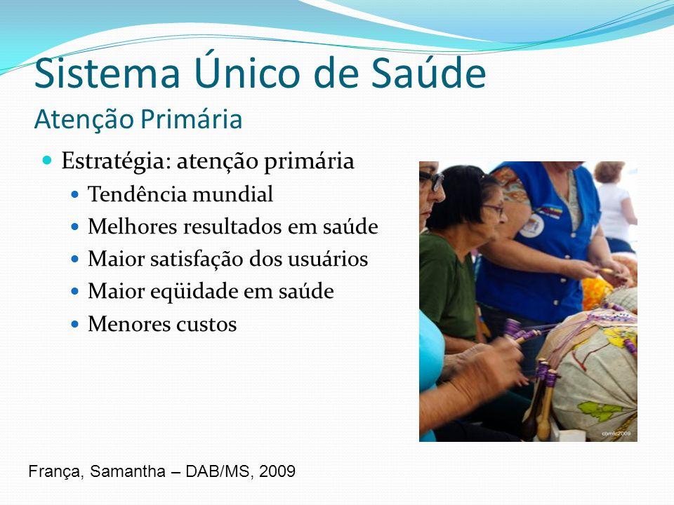 Sistema Único de Saúde Atenção Primária Estratégia: atenção primária Tendência mundial Melhores resultados em saúde Maior satisfação dos usuários Maio