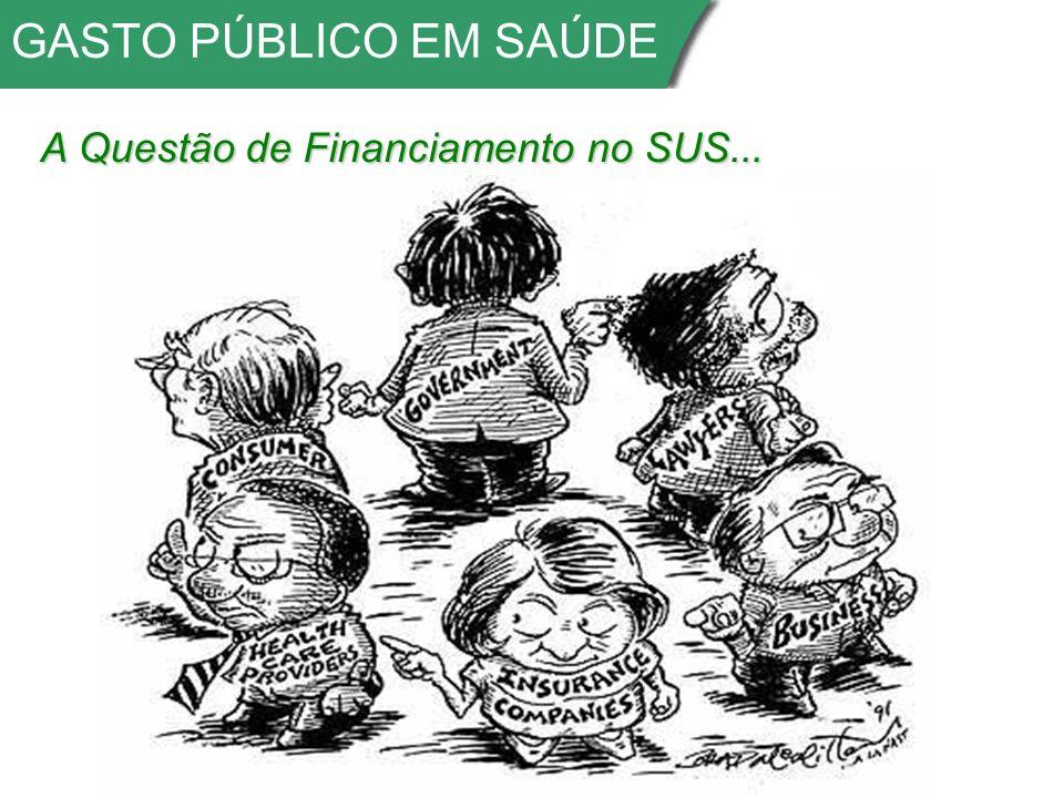GASTO PÚBLICO EM SAÚDE A Questão de Financiamento no SUS...