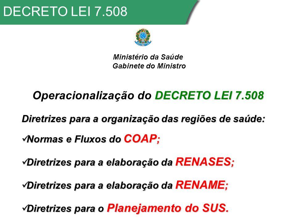 DECRETO LEI 7.508 Diretrizes para a organização das regiões de saúde: Normas e Fluxos do COAP ; Normas e Fluxos do COAP ; Diretrizes para a elaboração da RENASES ; Diretrizes para a elaboração da RENASES ; Diretrizes para a elaboração da RENAME ; Diretrizes para a elaboração da RENAME ; Diretrizes para o Planejamento do SUS.