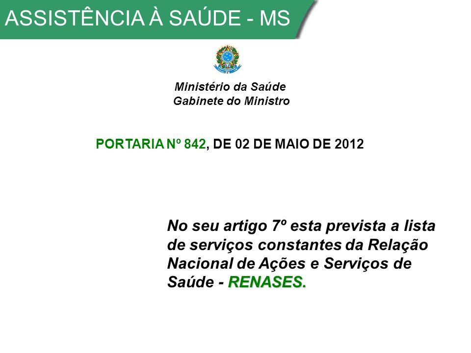 ASSISTÊNCIA À SAÚDE - MS RENASES.