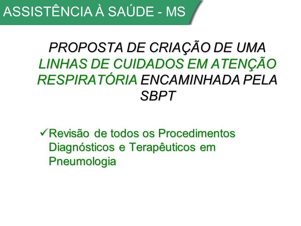 PROPOSTA DE CRIAÇÃO DE UMA LINHAS DE CUIDADOS EM ATENÇÃO RESPIRATÓRIA ENCAMINHADA PELA SBPT Revisão de todos os Procedimentos Diagnósticos e Terapêuticos em Pneumologia Revisão de todos os Procedimentos Diagnósticos e Terapêuticos em Pneumologia