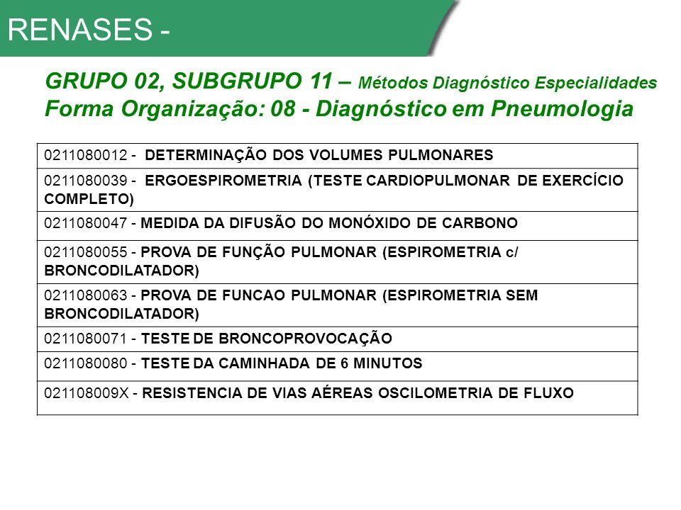 RENASES - 0211080012 - DETERMINAÇÃO DOS VOLUMES PULMONARES 0211080039 - ERGOESPIROMETRIA (TESTE CARDIOPULMONAR DE EXERCÍCIO COMPLETO) 0211080047 - MEDIDA DA DIFUSÃO DO MONÓXIDO DE CARBONO 0211080055 - PROVA DE FUNÇÃO PULMONAR (ESPIROMETRIA c/ BRONCODILATADOR) 0211080063 - PROVA DE FUNCAO PULMONAR (ESPIROMETRIA SEM BRONCODILATADOR) 0211080071 - TESTE DE BRONCOPROVOCAÇÃO 0211080080 - TESTE DA CAMINHADA DE 6 MINUTOS 021108009X - RESISTENCIA DE VIAS AÉREAS OSCILOMETRIA DE FLUXO GRUPO 02, SUBGRUPO 11 – Métodos Diagnóstico Especialidades Forma Organização: 08 - Diagnóstico em Pneumologia