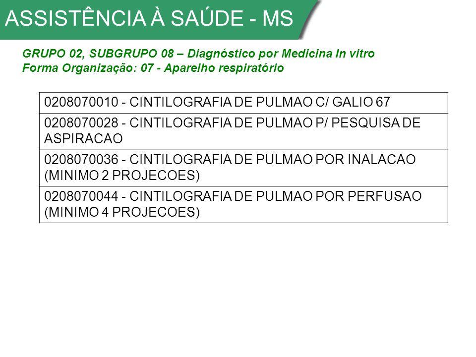 ASSISTÊNCIA À SAÚDE - MS 0208070010 - CINTILOGRAFIA DE PULMAO C/ GALIO 67 0208070028 - CINTILOGRAFIA DE PULMAO P/ PESQUISA DE ASPIRACAO 0208070036 - CINTILOGRAFIA DE PULMAO POR INALACAO (MINIMO 2 PROJECOES) 0208070044 - CINTILOGRAFIA DE PULMAO POR PERFUSAO (MINIMO 4 PROJECOES) GRUPO 02, SUBGRUPO 08 – Diagnóstico por Medicina In vitro Forma Organização: 07 - Aparelho respiratório
