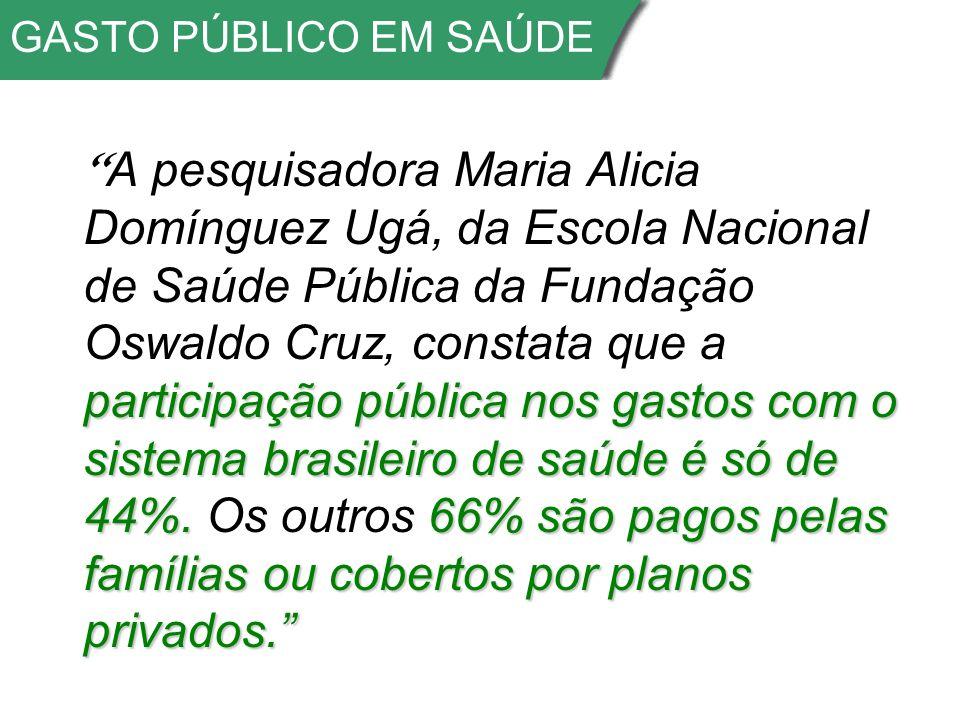 GASTO PÚBLICO EM SAÚDE participação pública nos gastos com o sistema brasileiro de saúde é só de 44%.