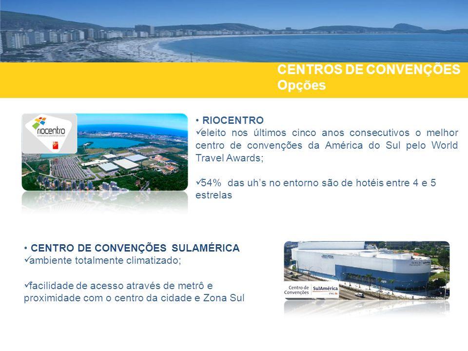 RANKING ICCA 2009 principais destinos sede de eventos internacionais CENTROS DE CONVENÇÕES Opções RIOCENTRO eleito nos últimos cinco anos consecutivos