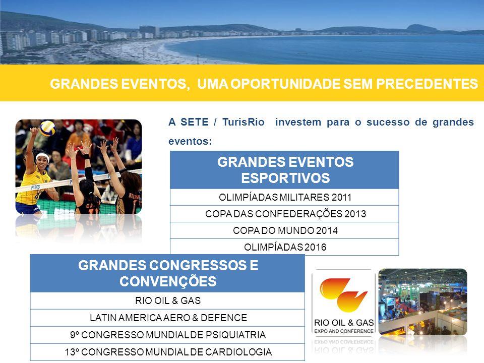 GRANDES EVENTOS ESPORTIVOS OLIMPÍADAS MILITARES 2011 COPA DAS CONFEDERAÇÕES 2013 COPA DO MUNDO 2014 OLIMPÍADAS 2016 A SETE / TurisRio investem para o