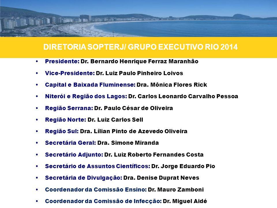 DIRETORIA SOPTERJ/ GRUPO EXECUTIVO RIO 2014 Presidente: Dr. Bernardo Henrique Ferraz Maranhão Vice-Presidente: Dr. Luiz Paulo Pinheiro Loivos Capital