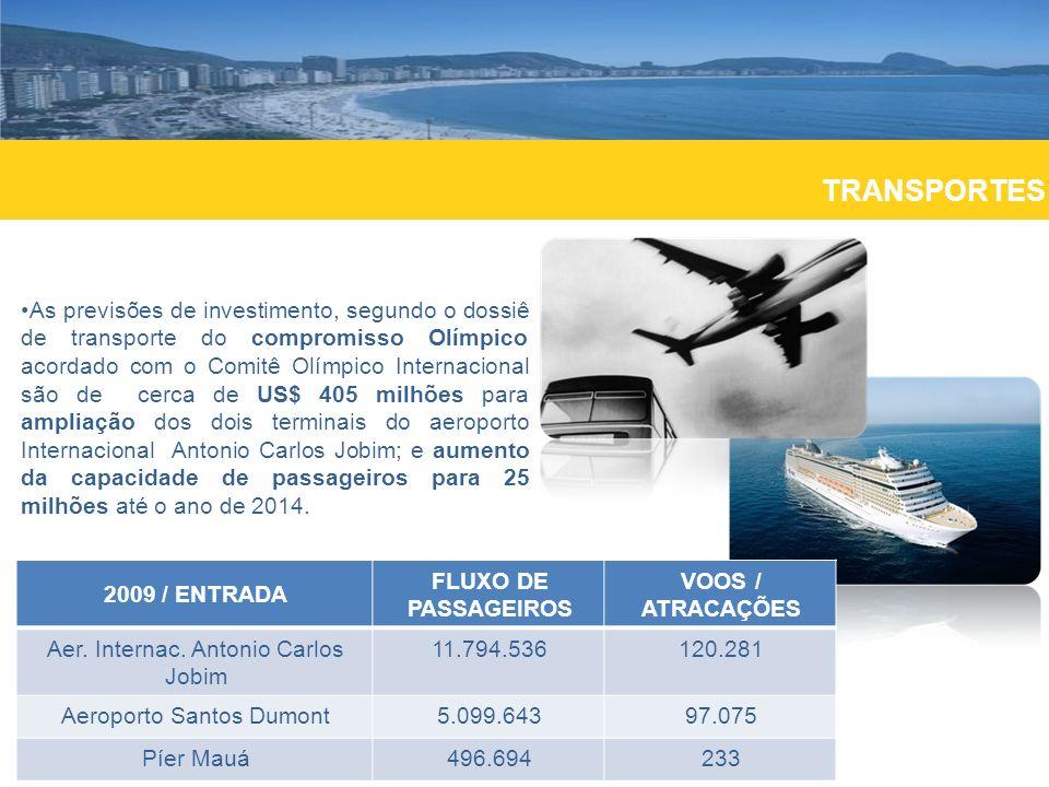 TRANSPORTES As previsões de investimento, segundo o dossiê de transporte do compromisso Olímpico acordado com o Comitê Olímpico Internacional são de c