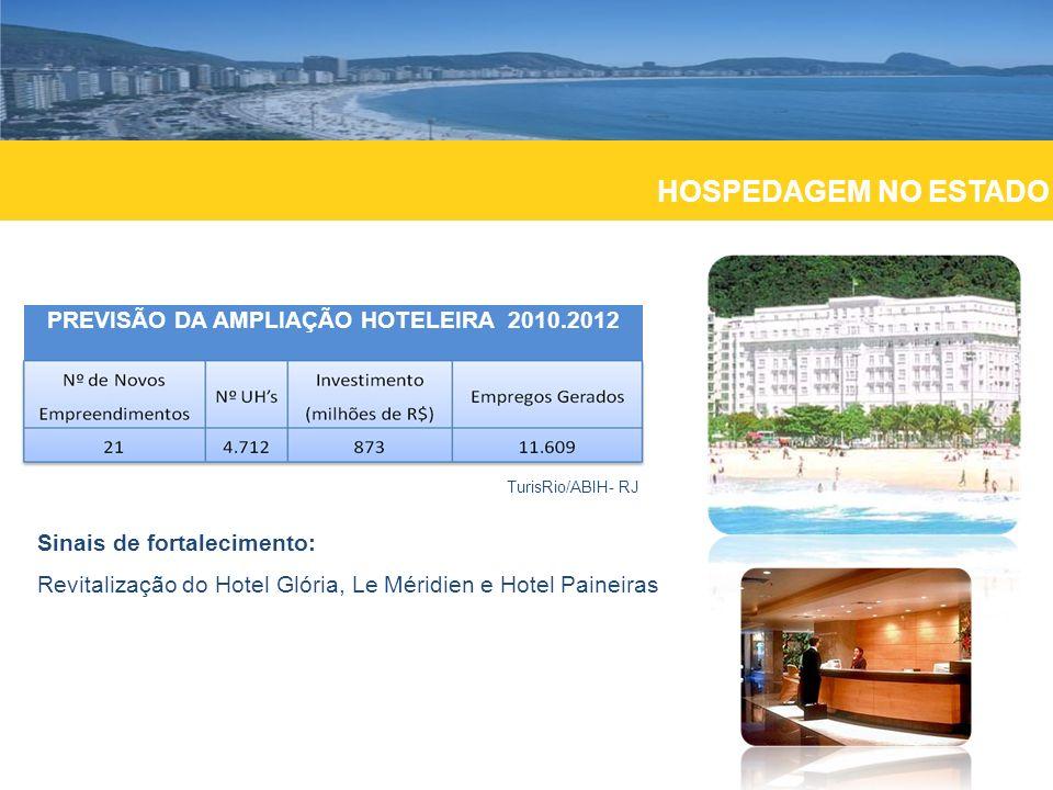 HOSPEDAGEM NO ESTADO PREVISÃO DA AMPLIAÇÃO HOTELEIRA 2010.2012 Sinais de fortalecimento: Revitalização do Hotel Glória, Le Méridien e Hotel Paineiras