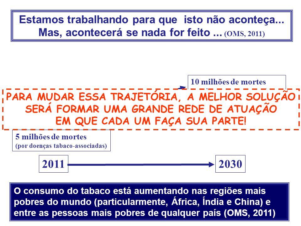 10 20112030 5 milhões de mortes (por doenças tabaco-associadas) 10 milhões de mortes (por doenças tabaco-associadas) O consumo do tabaco está aumentan