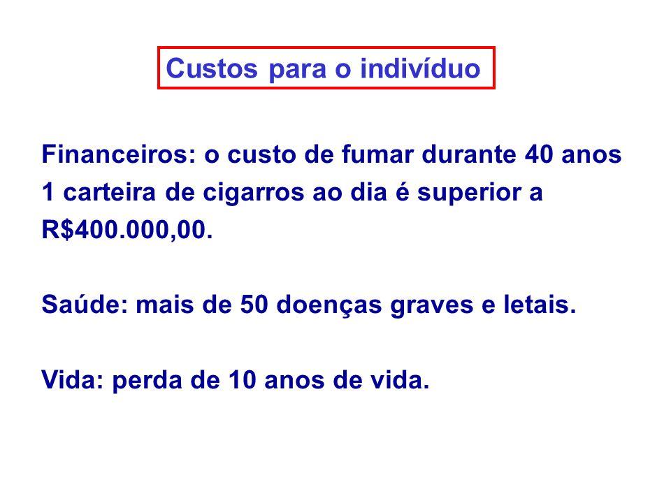Financeiros: o custo de fumar durante 40 anos 1 carteira de cigarros ao dia é superior a R$400.000,00. Saúde: mais de 50 doenças graves e letais. Vida