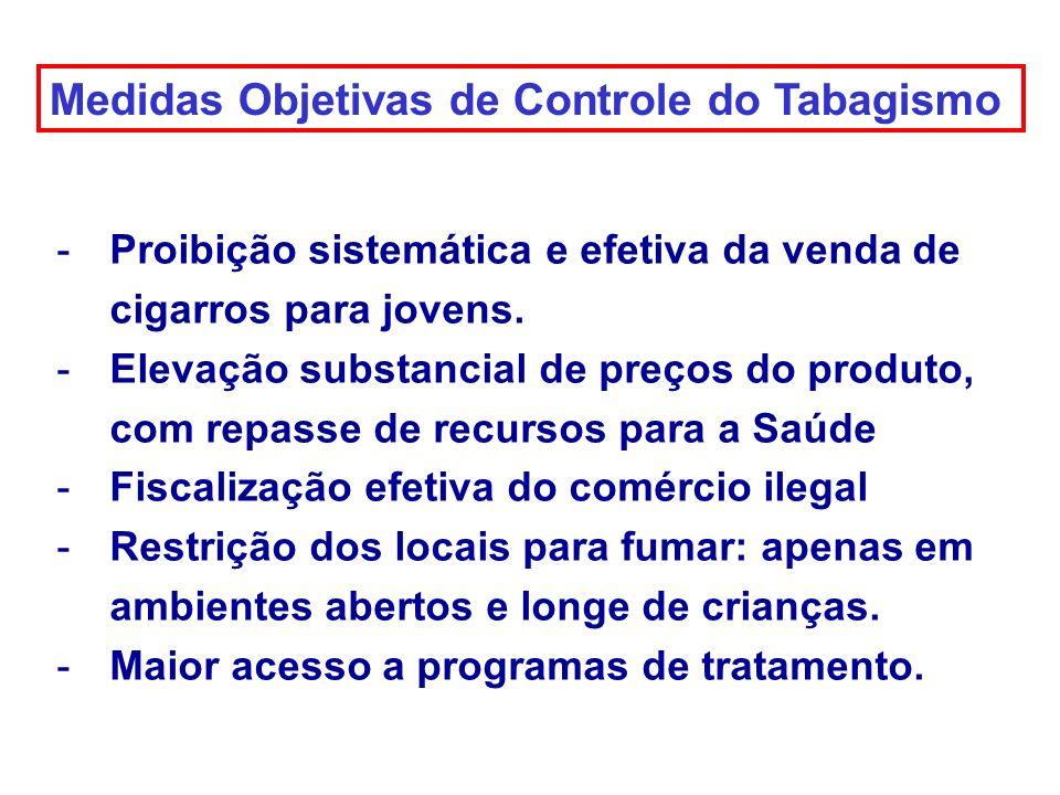 -Proibição sistemática e efetiva da venda de cigarros para jovens. -Elevação substancial de preços do produto, com repasse de recursos para a Saúde -F