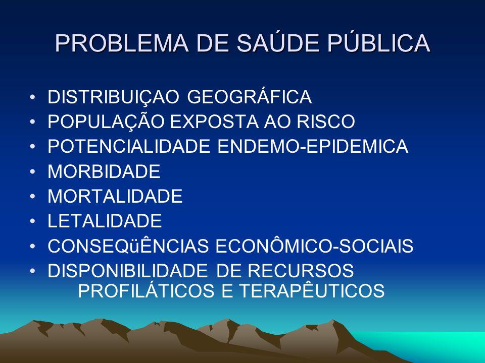 PROBLEMA DE SAÚDE PÚBLICA DISTRIBUIÇAO GEOGRÁFICA POPULAÇÃO EXPOSTA AO RISCO POTENCIALIDADE ENDEMO-EPIDEMICA MORBIDADE MORTALIDADE LETALIDADE CONSEQüÊNCIAS ECONÔMICO-SOCIAIS DISPONIBILIDADE DE RECURSOS PROFILÁTICOS E TERAPÊUTICOS
