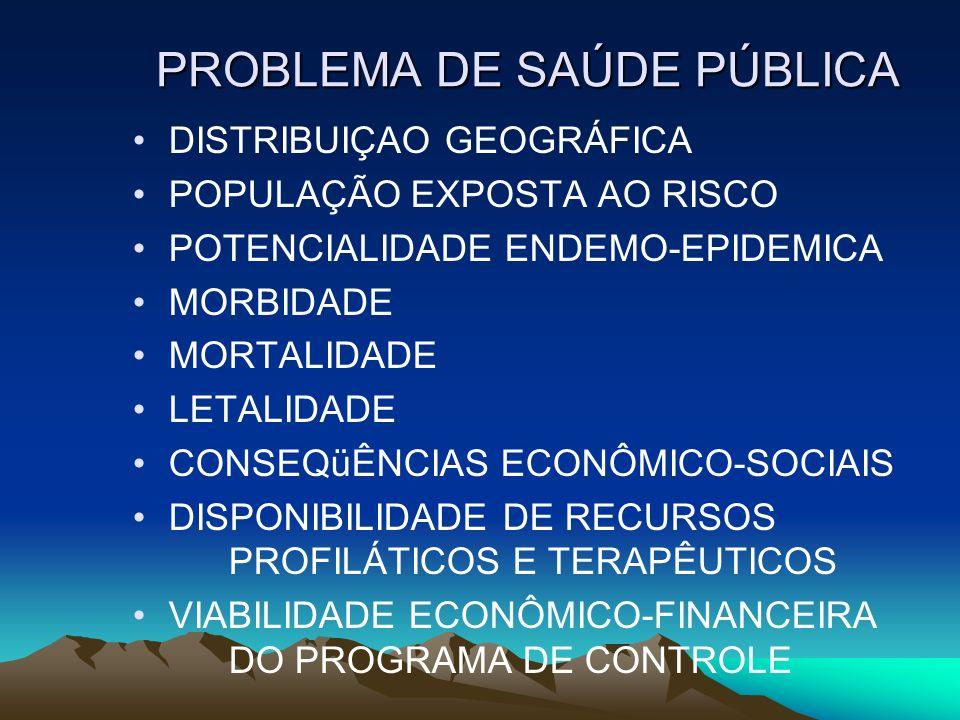 PROBLEMA DE SAÚDE PÚBLICA DISTRIBUIÇAO GEOGRÁFICA POPULAÇÃO EXPOSTA AO RISCO POTENCIALIDADE ENDEMO-EPIDEMICA MORBIDADE MORTALIDADE LETALIDADE CONSEQüÊNCIAS ECONÔMICO-SOCIAIS DISPONIBILIDADE DE RECURSOS PROFILÁTICOS E TERAPÊUTICOS VIABILIDADE ECONÔMICO-FINANCEIRA DO PROGRAMA DE CONTROLE
