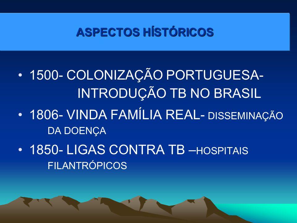 ASPECTOS HÍSTÓRICOS 1500- COLONIZAÇÃO PORTUGUESA- INTRODUÇÃO TB NO BRASIL 1806- VINDA FAMÍLIA REAL- DISSEMINAÇÃO DA DOENÇA 1850- LIGAS CONTRA TB – HOSPITAIS FILANTRÓPICOS