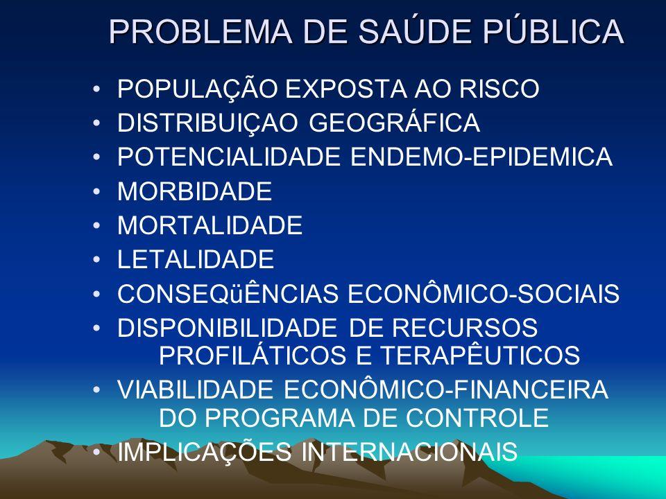 PROBLEMA DE SAÚDE PÚBLICA POPULAÇÃO EXPOSTA AO RISCO DISTRIBUIÇAO GEOGRÁFICA POTENCIALIDADE ENDEMO-EPIDEMICA MORBIDADE MORTALIDADE LETALIDADE CONSEQüÊNCIAS ECONÔMICO-SOCIAIS DISPONIBILIDADE DE RECURSOS PROFILÁTICOS E TERAPÊUTICOS VIABILIDADE ECONÔMICO-FINANCEIRA DO PROGRAMA DE CONTROLE IMPLICAÇÕES INTERNACIONAIS