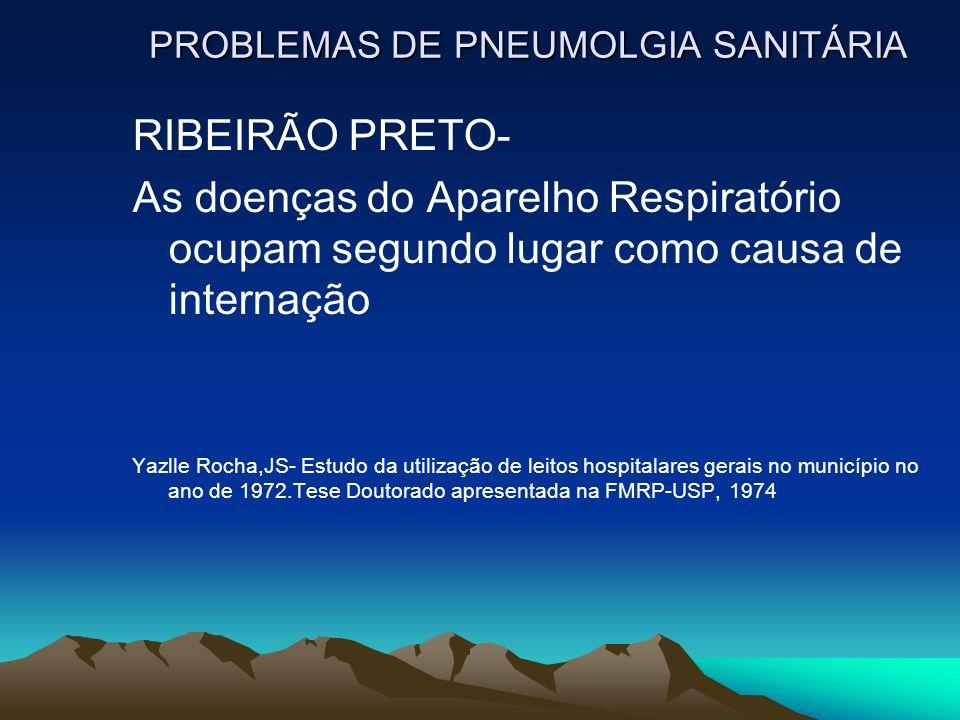 PROBLEMAS DE PNEUMOLGIA SANITÁRIA RIBEIRÃO PRETO- As doenças do Aparelho Respiratório ocupam segundo lugar como causa de internação Yazlle Rocha,JS- Estudo da utilização de leitos hospitalares gerais no município no ano de 1972.Tese Doutorado apresentada na FMRP-USP, 1974