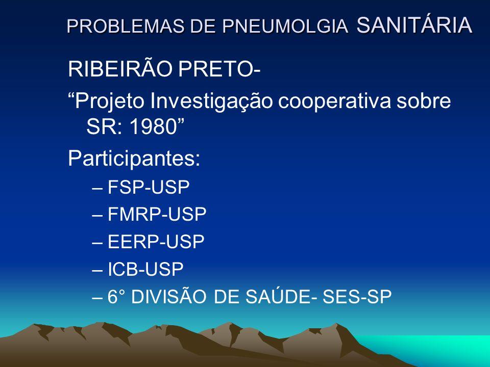 PROBLEMAS DE PNEUMOLGIA SANITÁRIA RIBEIRÃO PRETO- Projeto Investigação cooperativa sobre SR: 1980 Participantes: –FSP-USP –FMRP-USP –EERP-USP –ICB-USP –6° DIVISÃO DE SAÚDE- SES-SP