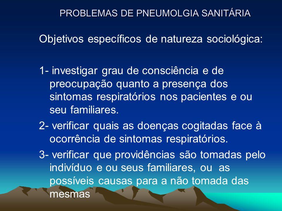 PROBLEMAS DE PNEUMOLGIA SANITÁRIA Objetivos específicos de natureza sociológica: 1- investigar grau de consciência e de preocupação quanto a presença dos sintomas respiratórios nos pacientes e ou seu familiares.
