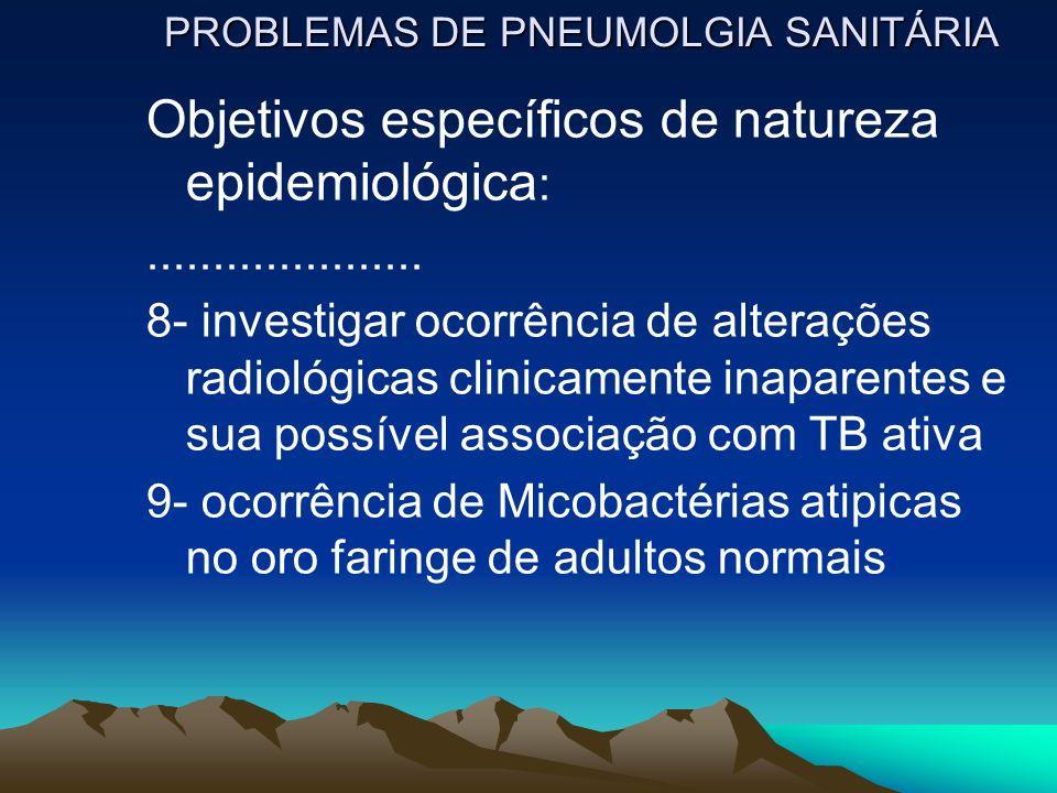 PROBLEMAS DE PNEUMOLGIA SANITÁRIA Objetivos específicos de natureza epidemiológica :.....................
