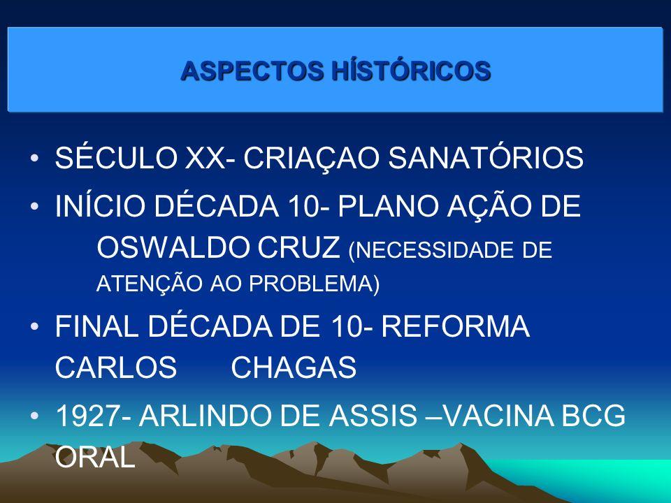 SÉCULO XX- CRIAÇAO SANATÓRIOS INÍCIO DÉCADA 10- PLANO AÇÃO DE OSWALDO CRUZ (NECESSIDADE DE ATENÇÃO AO PROBLEMA) FINAL DÉCADA DE 10- REFORMA CARLOS CHAGAS 1927- ARLINDO DE ASSIS –VACINA BCG ORAL ASPECTOS HÍSTÓRICOS