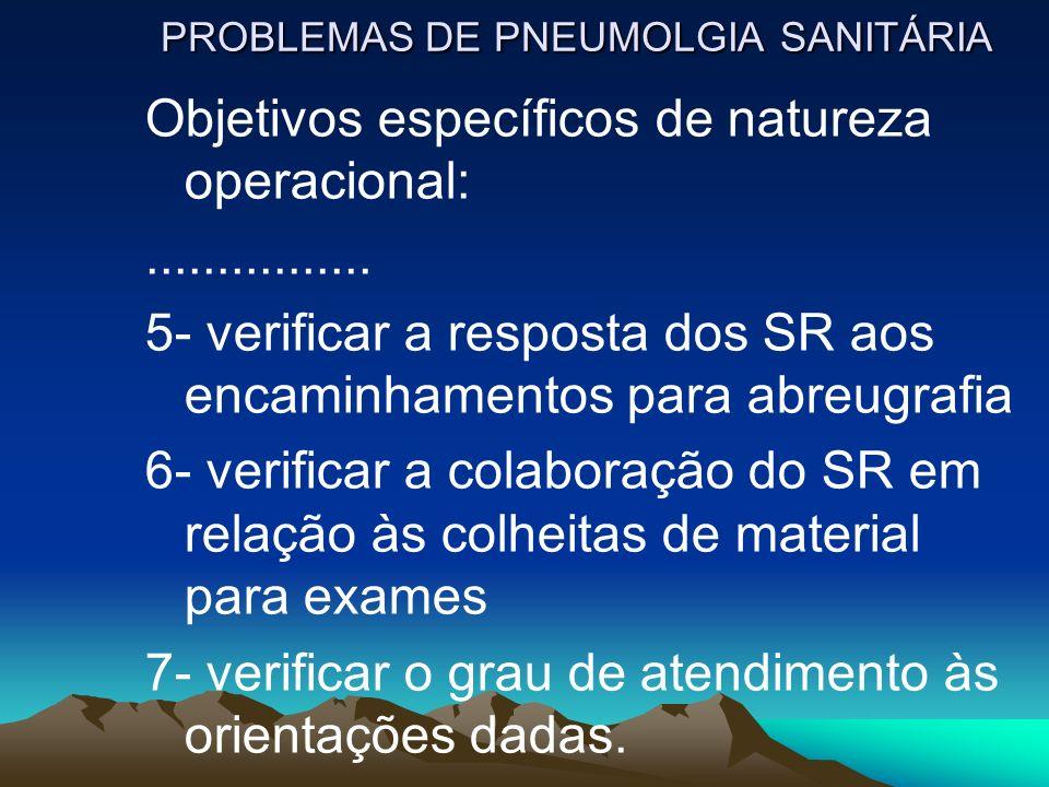PROBLEMAS DE PNEUMOLGIA SANITÁRIA Objetivos específicos de natureza operacional:................