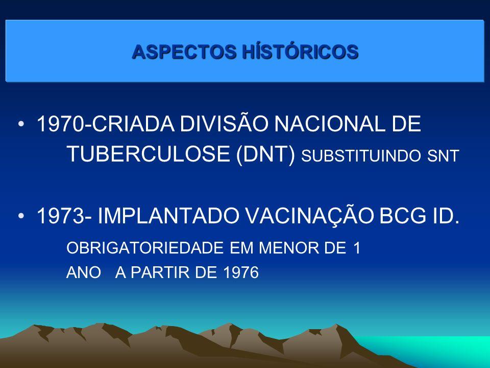 1970-CRIADA DIVISÃO NACIONAL DE TUBERCULOSE (DNT) SUBSTITUINDO SNT 1973- IMPLANTADO VACINAÇÃO BCG ID.
