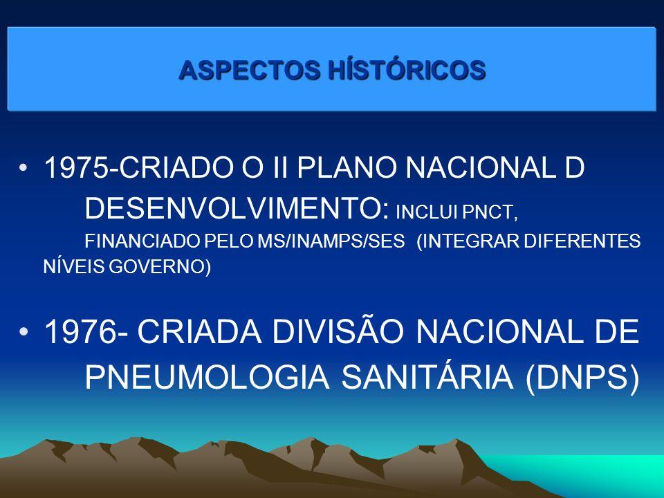 1975-CRIADO O II PLANO NACIONAL D DESENVOLVIMENTO: INCLUI PNCT, FINANCIADO PELO MS/INAMPS/SES (INTEGRAR DIFERENTES NÍVEIS GOVERNO) 1976- CRIADA DIVISÃO NACIONAL DE PNEUMOLOGIA SANITÁRIA (DNPS) ASPECTOS HÍSTÓRICOS