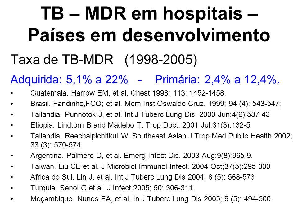 TB – MDR em hospitais – Países em desenvolvimento Taxa de TB-MDR (1998-2005) Adquirida: 5,1% a 22% - Primária: 2,4% a 12,4%. Guatemala. Harrow EM, et