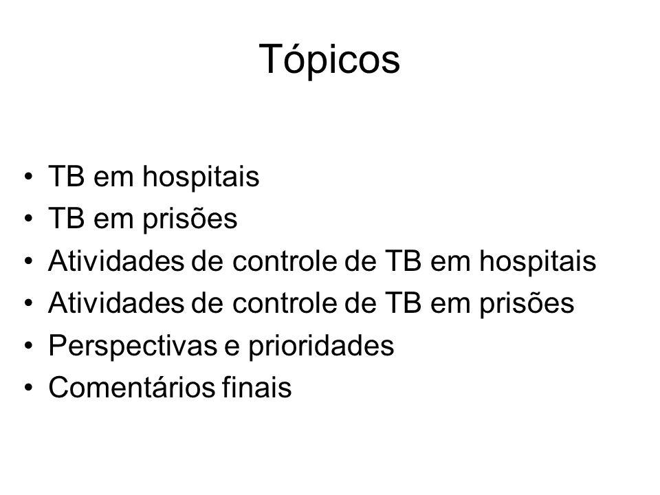 Tópicos TB em hospitais TB em prisões Atividades de controle de TB em hospitais Atividades de controle de TB em prisões Perspectivas e prioridades Com